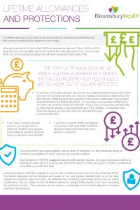 Lifetime Allowance Infographic BW 071019