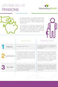 infographic6 LISA