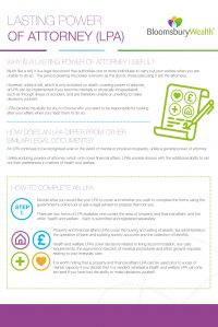Lasting Power of Attorney Infographic
