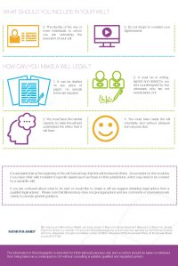 Bloomsbury Wealth Infographic Wills 21 05 2021_Page_1